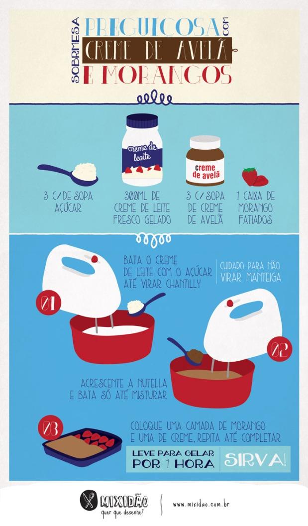 infografico-receita-ilustrada_sobremesa-morango